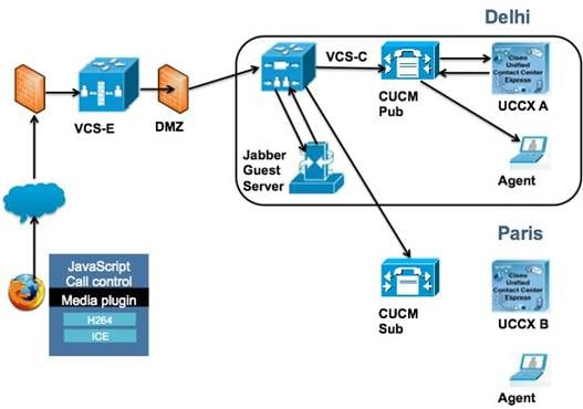 deployment and installation guide for cisco jabber release 11