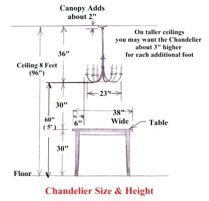 dining room table size guide for room